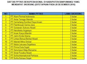 daftar pptkis di banyuwangi tersanksi skorsing