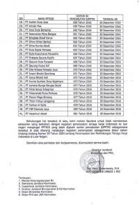 daftar PPTKIS yang dicabut ijinnya 2